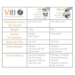 Quick Comparison of the Vitl VTS and MicroTS Heat Sealers