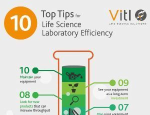 Make your Life Science Laboratory More Efficient